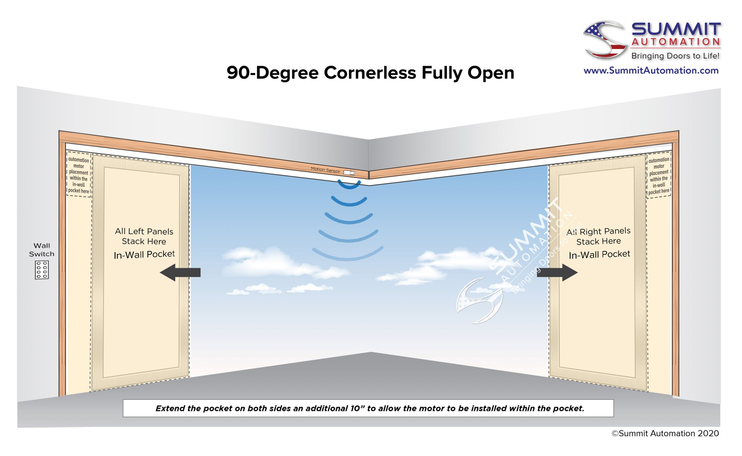 90 degree cornerless fully open diagram