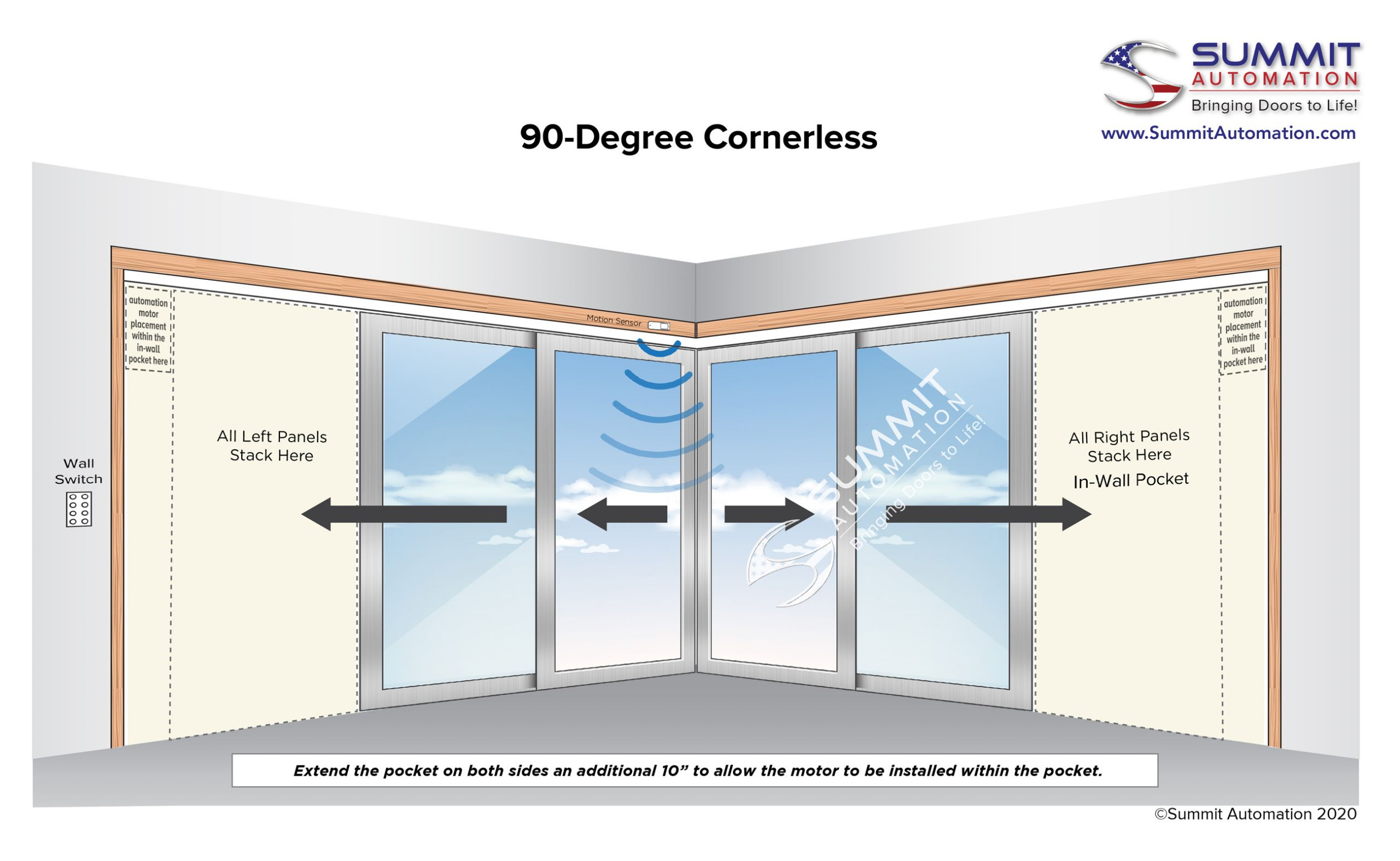 90 degree cornerless doors diagram number 2