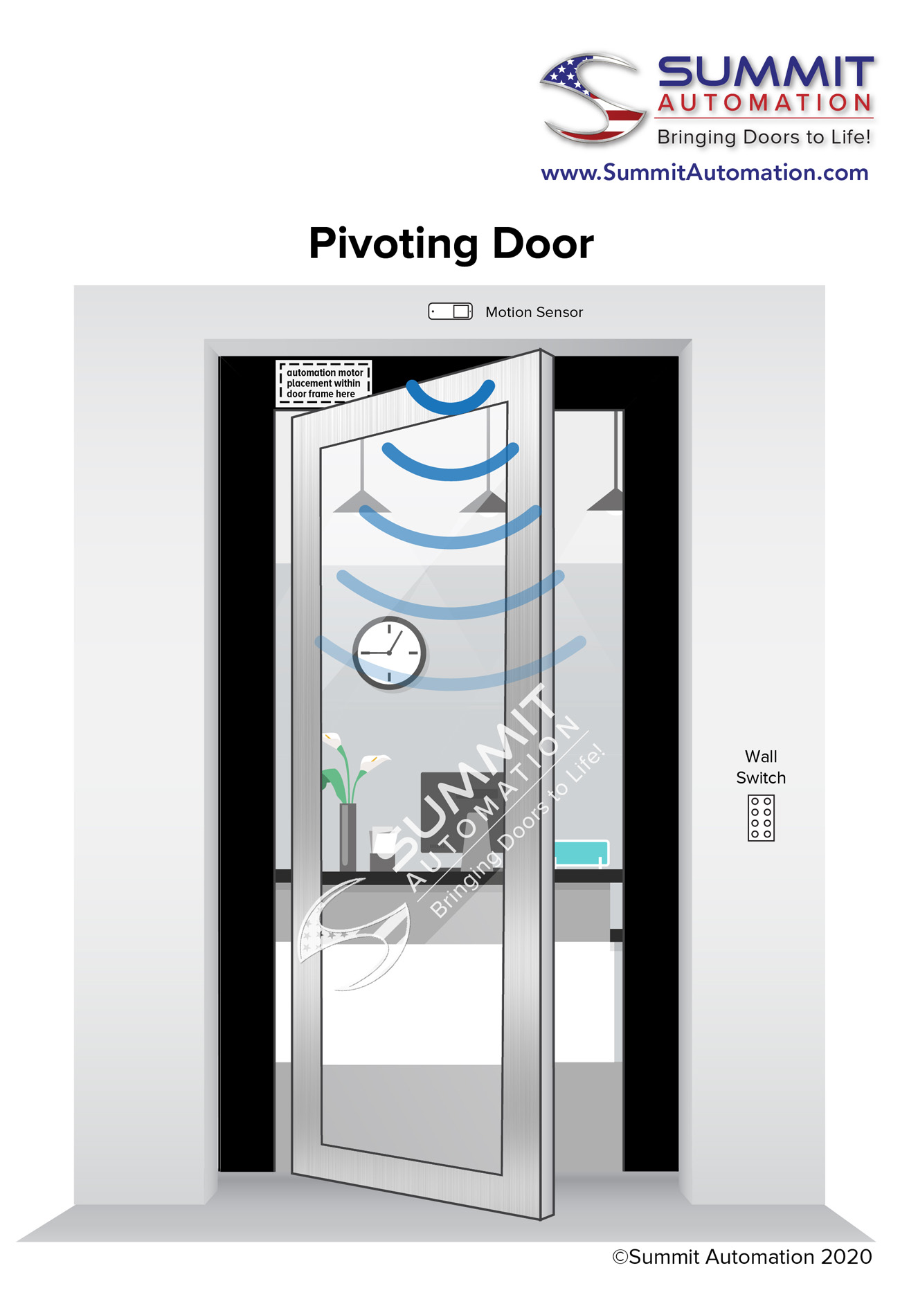 pivoting doors diagram