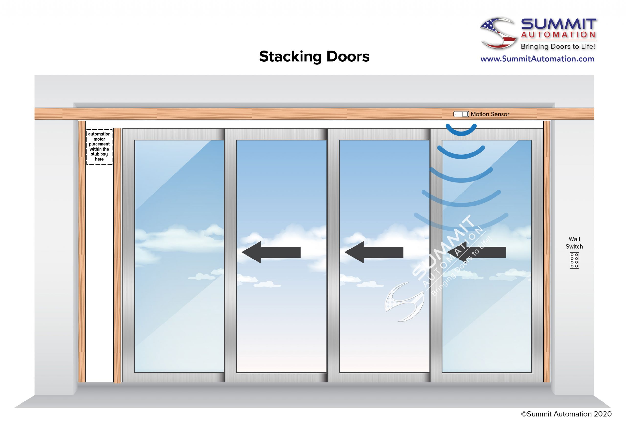 stacking doors diagram